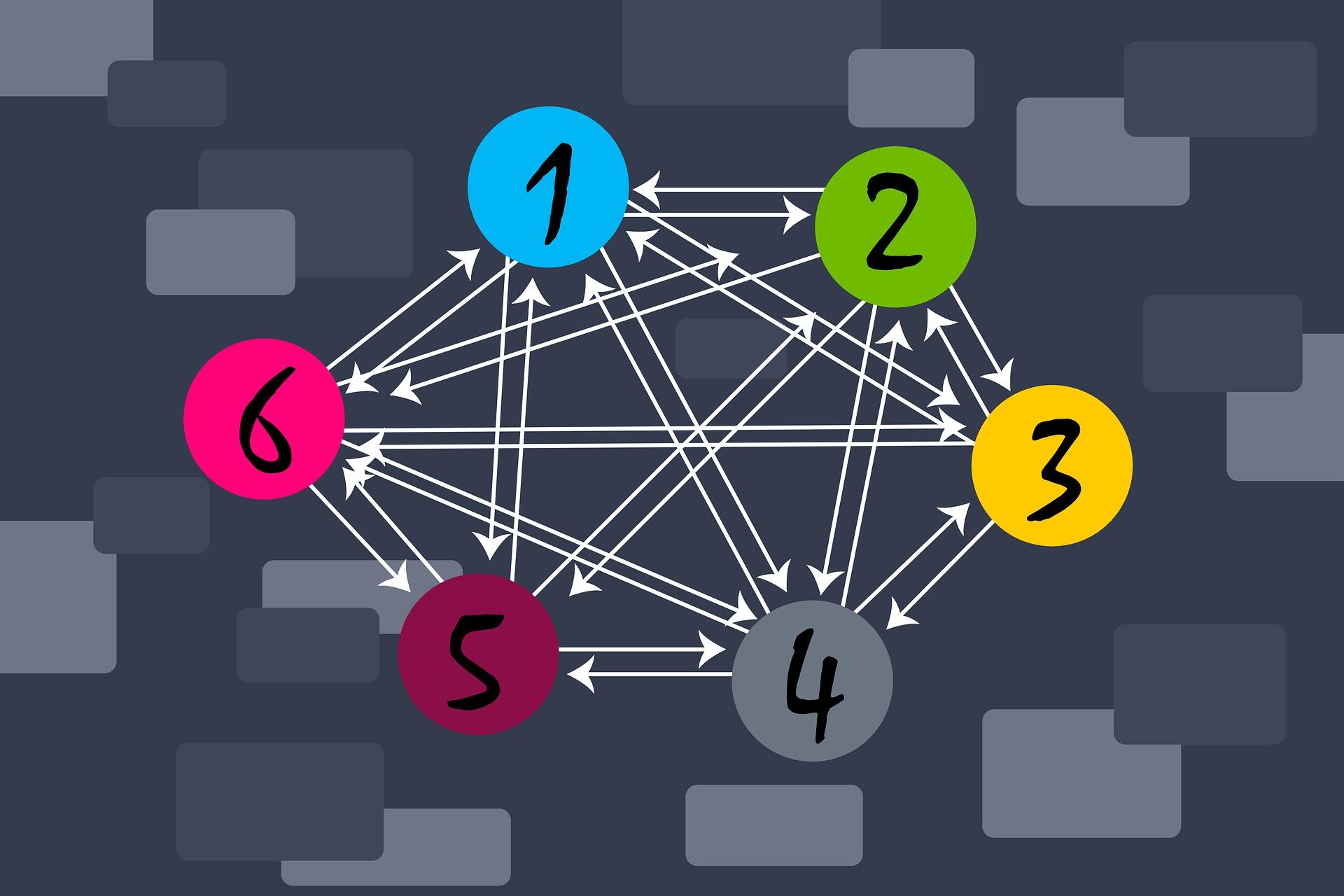 il s'agit de liée les sites entre eux à travers des liens internes ou bien des liens externes.